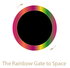 Rainbow Gate diagram.png