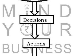 Management process is shortened