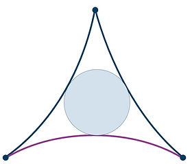 Triad Outline 2.JPG