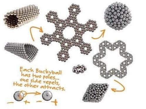 Bolitas Magnéticas de Imán Neocube Buckyballs