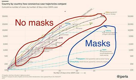No masks vs masks .jpg