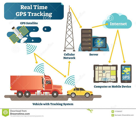 real-time-gps-tracking-system-vector-ill