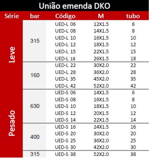 Uniao_dko18.PNG