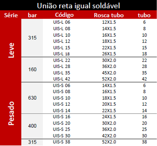 Uniao_reto15.PNG