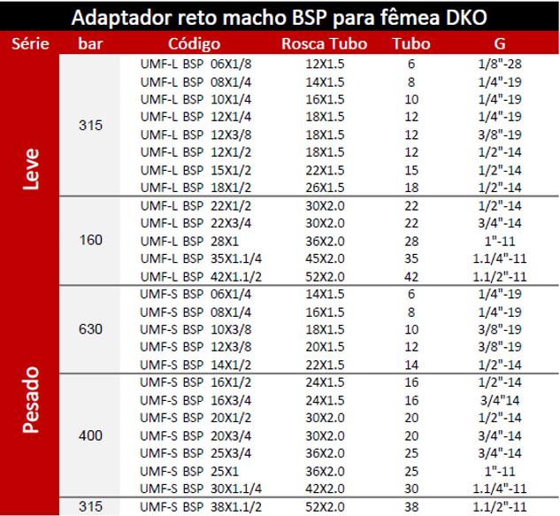 Adapt_retoBSP09.PNG