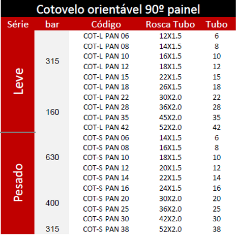 Cot_TabPainel.PNG