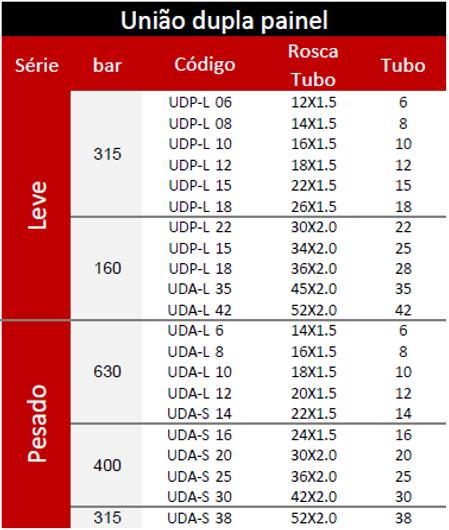 Uniao_retoPainel11.PNG