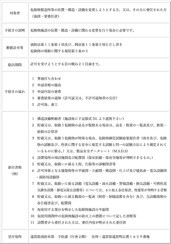 危険物製造所等の変更許可及び仮使用承認の同時申請-1.png