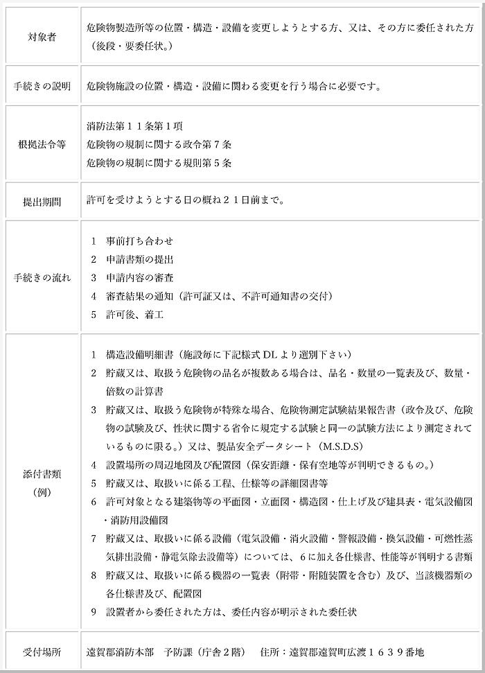 危険物製造所等の変更許可申請-1.png