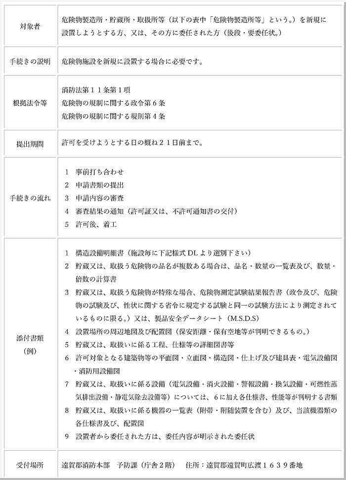危険物製造所等の設置許可申請-1.png