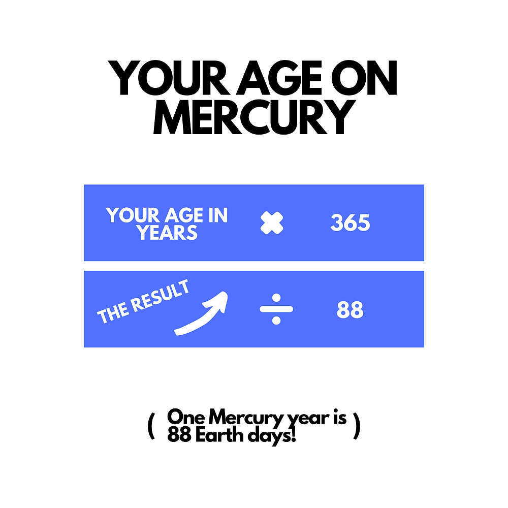 Calculating your age on Mercury