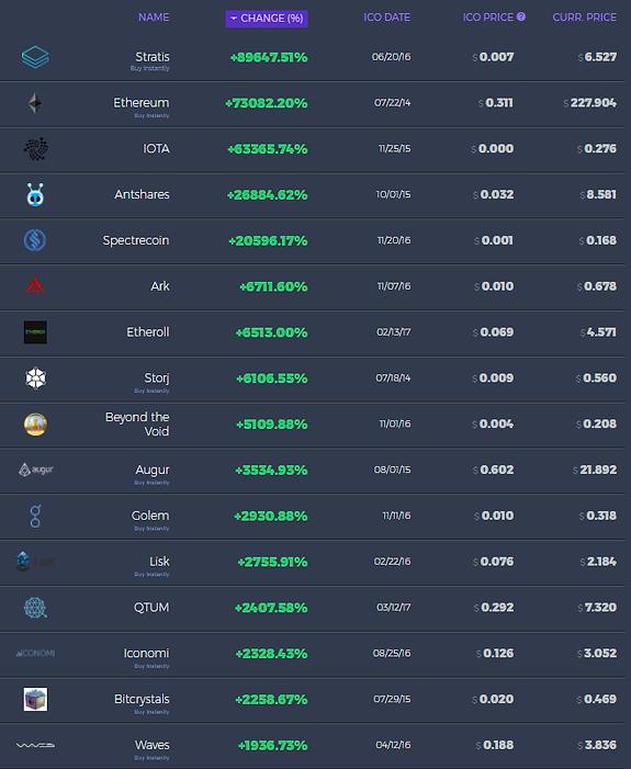 ico_digital_money.png