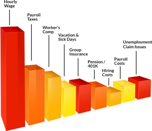 cost-analysis-graph.jpg