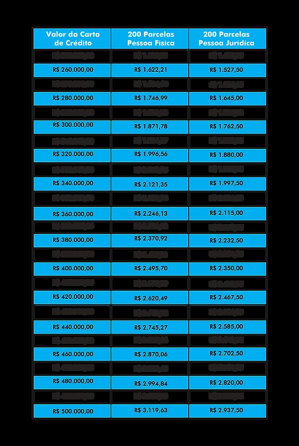 Tabelas-Consórcio-1.png