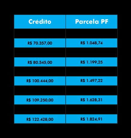 Tabelas-Consórcio-2.png