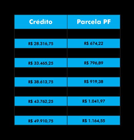 Tabelas-Consórcio-4.png