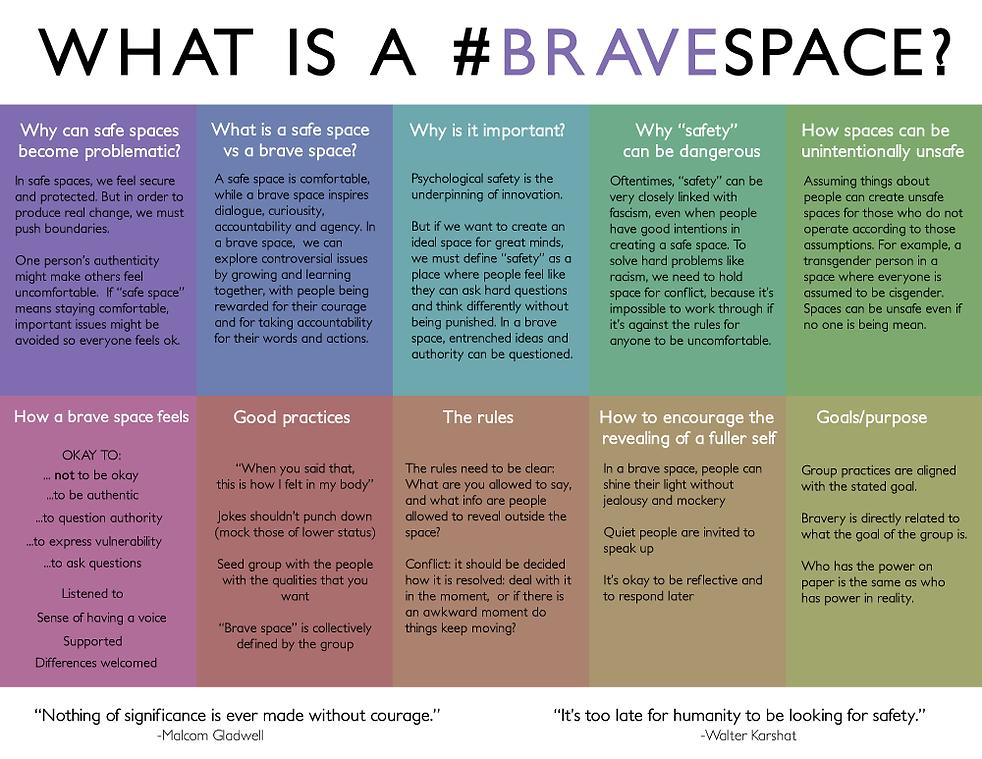 BraveSpaceComprehensive.png