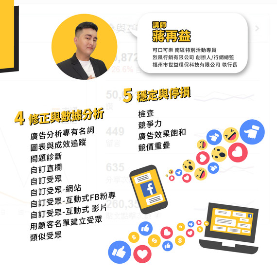 FB廣告牛棚養成,邁向全方位FB廣告投手之路(2)
