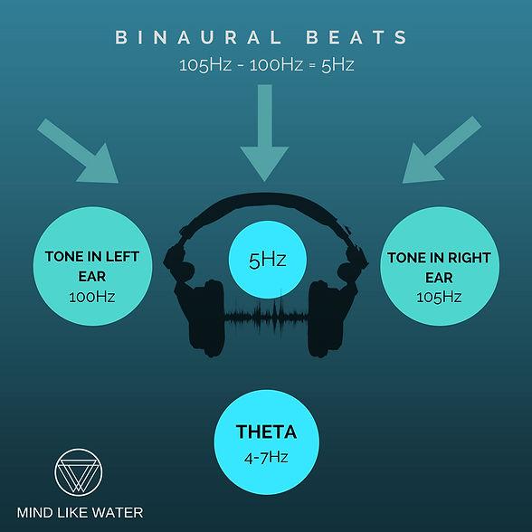 Binaural Beats.jpg