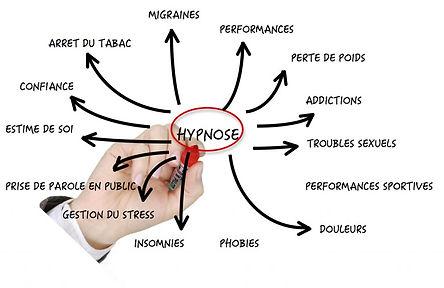 application-hypnose-1024x664.jpg