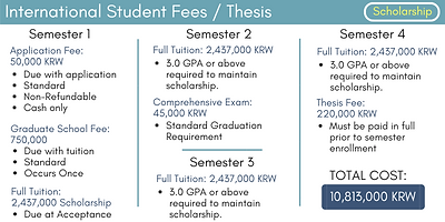 19 School Fees International Thesis.png