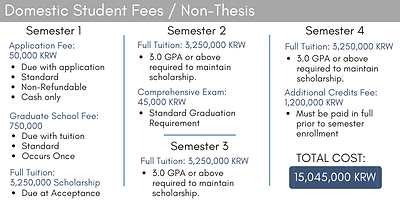 19 School Fees Domestic Non-Thesis.png