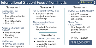19 School Fees International Non-Thesis.