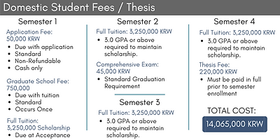 19 School Fees Domestic Thesis.png