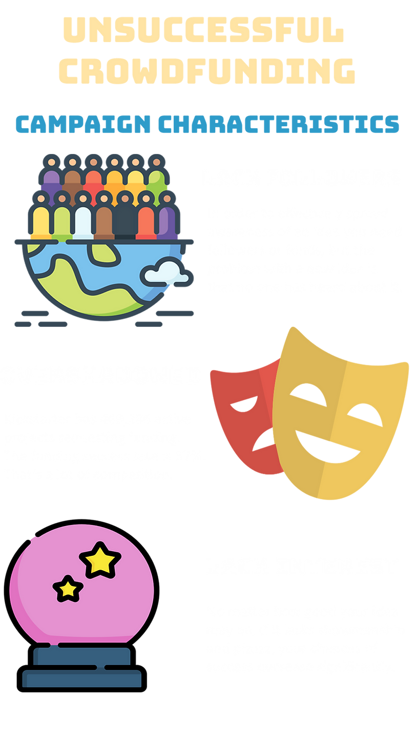Infographics_Unsuccessful Crowdfunding.p