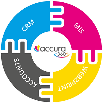 accura360_integration_wheel