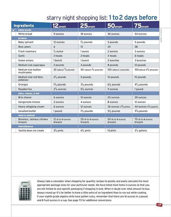 Starry Night shopping list 2 DIFLP copy.