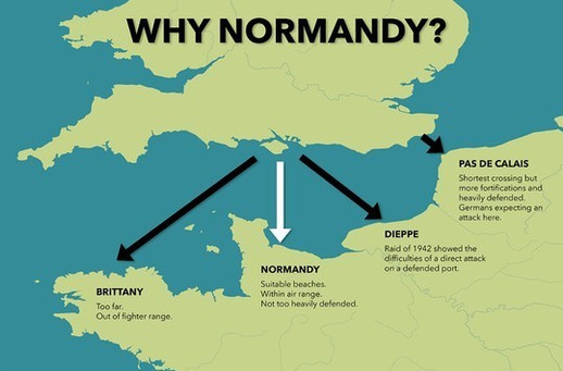Why Normandy?