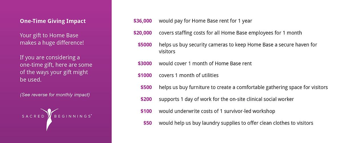 HomeBaseInitiative_GivingImpact_Front.pn