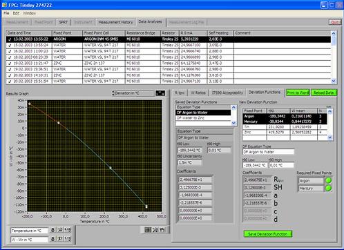 Batemika Custom Calibration Software (Labview)