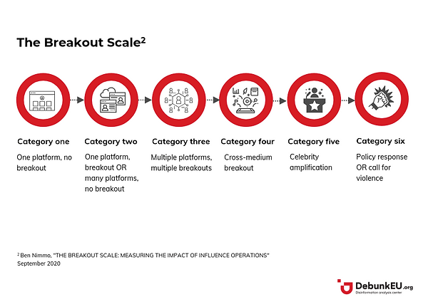 The Breakout Scale.png