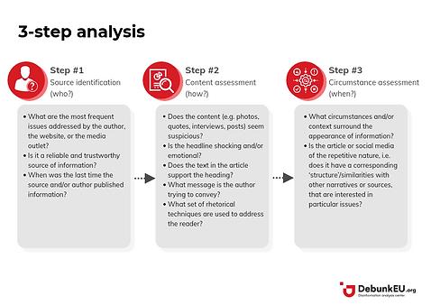 3 step process.png