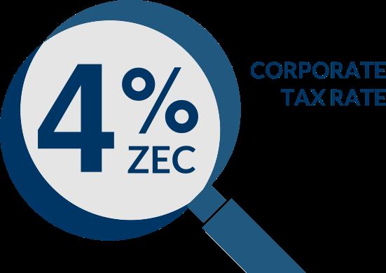 The EU's Lowest Onshore Corporate Tax Incentive Canary Islands ZEC 4%