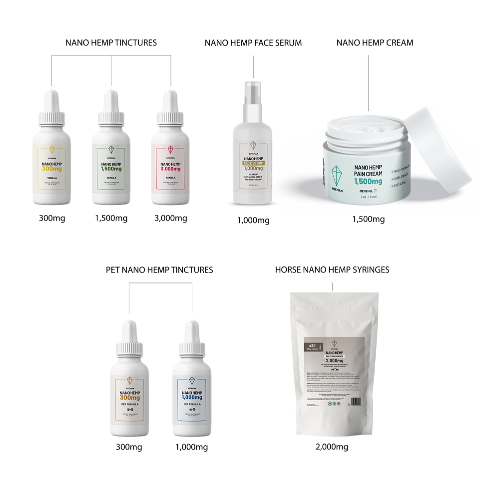 All Tinctures Website Main-07.png