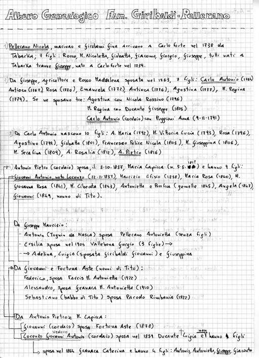 albero_genealogico_giribaldi_pellerano00