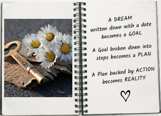 Dream-Goal-Plan-Action-Reality_edited_ed