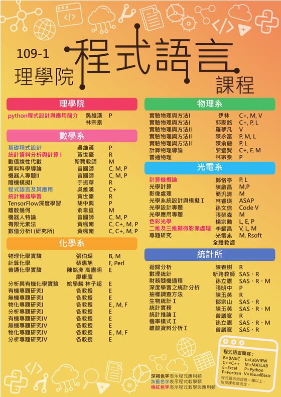 109-1理學院程式語言課程海報