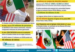 infografia datos latinos USA 2015