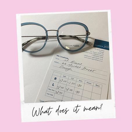 Understanding your prescription. Curran Optometrists