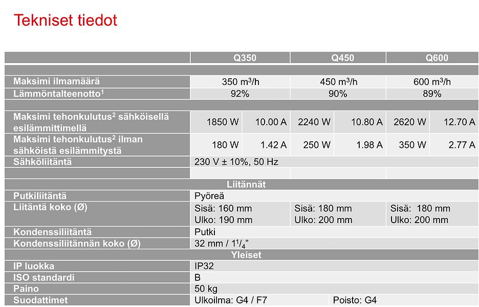 Q-teknisetTiedot.png