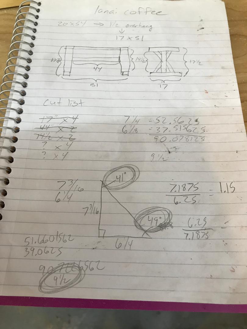 Concrete Coffee Table Math