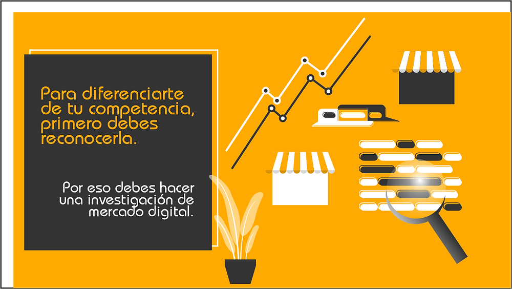Investigación de mercado digital