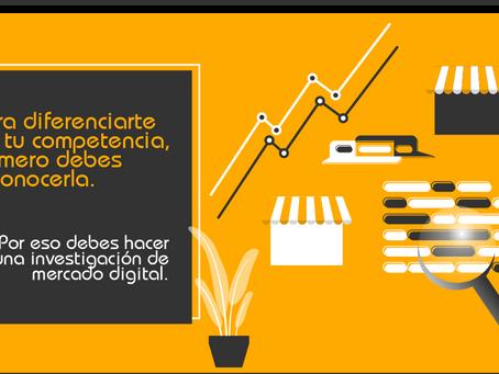 Qué es y cómo hacer una investigación de mercado digital para tu marca