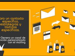 Mailing, Para un contacto específico, estrategias y tácticas específicas.
