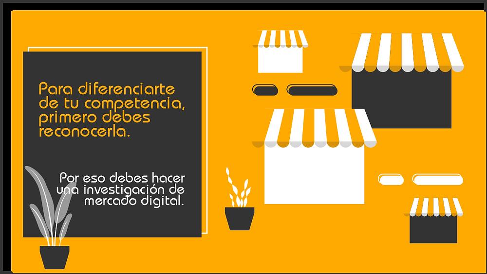 Investigación de mercado digital