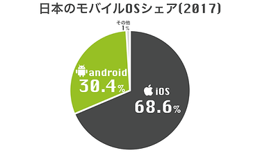 iphone-android-share_grp_05.png